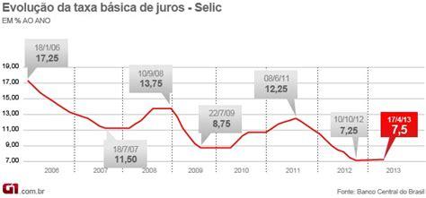 juros do abono de 2011 e 2012 em 2016 juros