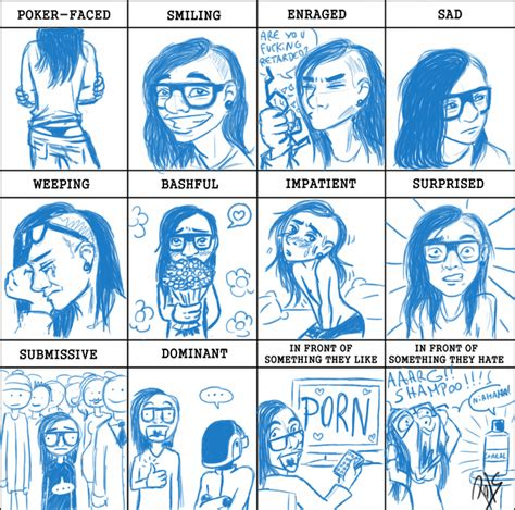Meme Expression Faces - facial expression meme with skrillex by chocopols on