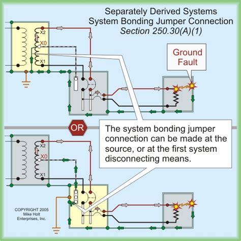 wiring 3 phase transformer grounding diagrams get free