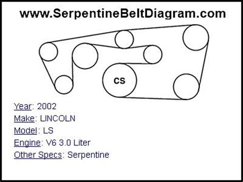 2002 Lincoln Ls V8 Serpentine Belt Diagram