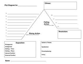 Plot Diagram Template by Di Croce St Simon Dec 18 Novel Study Plot Diagram Prezi