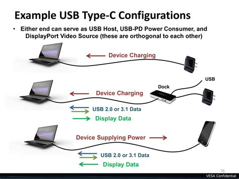 Port Usb Type C usb type c connector will also support displayport
