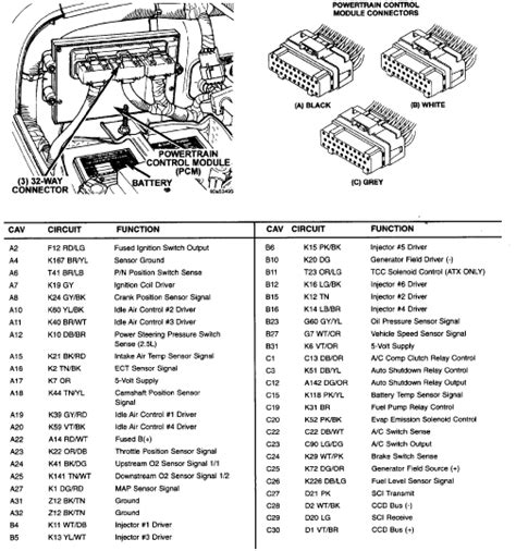alternator replace upgrade wiring jeep forum