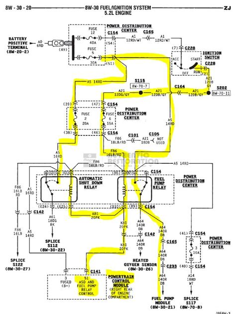 1999 jeep grand trailer wiring diagram wiring