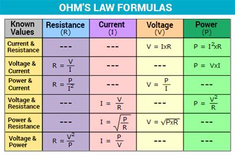 ohm s formula ohm s definition solved exles current voltage resistance