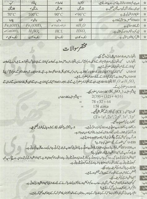 english pattern paper 9th class 2014 past papers 9th class lahore board 2016 english medium