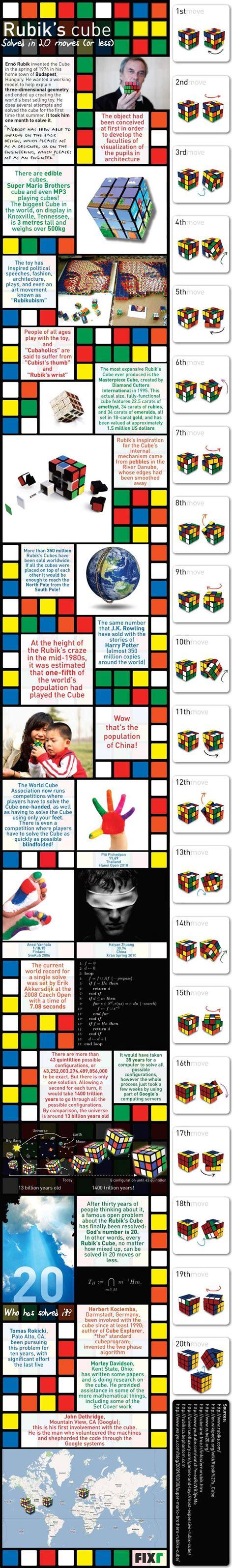rubix cube algorithm  olalapropxco