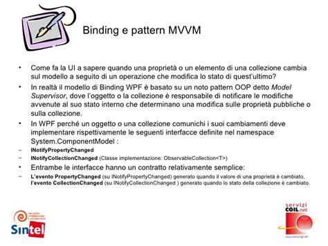 mvvm pattern là gì introduzione wpf