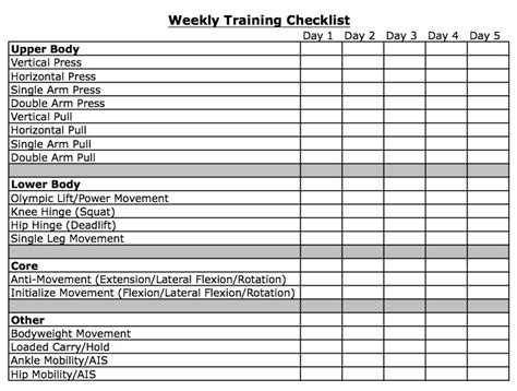 workout checklist template 5 best images of printable exercise checklist free