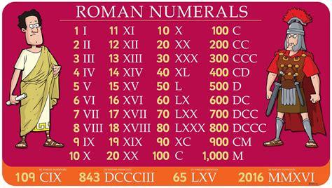 Farmyard Wall Stickers roman numerals