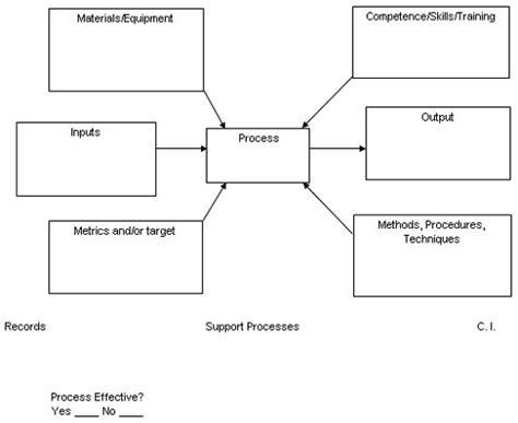 Turtle Diagram Template Excel printable turtle diagrams diagram site