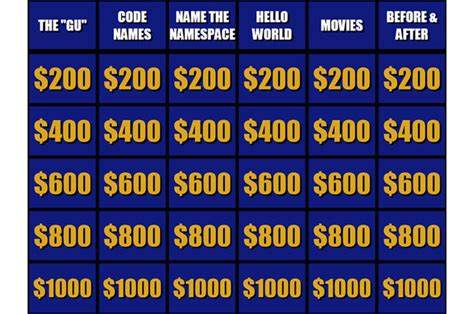 Hi Tech Video Jeopardy Game Rentals Party Ideas Boston Ideas For Jeopardy Categories