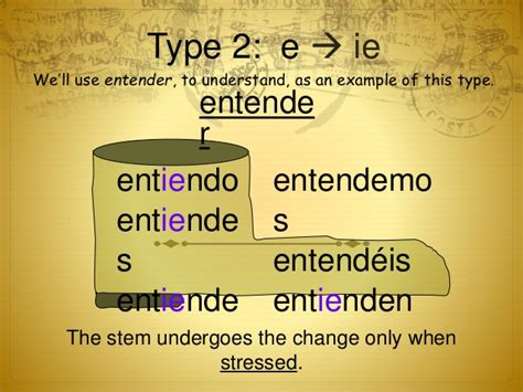 verb pattern confess stem changing verbs present tense
