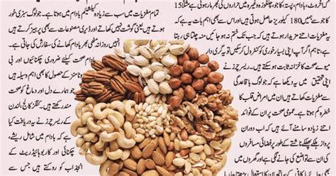 fruit ke faide urdu fruits benefits urdu fruit ke faide in