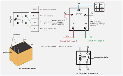 Relay 5 Volt Dc 12 volt dc relay wiring diagram vivresaville