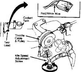 Volvo 940 Repair Manual Volvo 850 Catalytic Converter Location Get Free Image