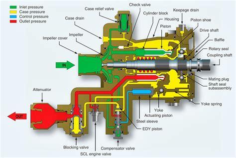 4 cylinder engine diagram 4 cylinder distributor wiring