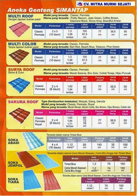 Harga Clear Coating Untuk Genteng multi roof surya roof surabaya multi roof genteng metal
