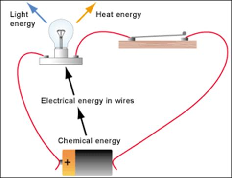 energy electrical energy energy flow diagrams