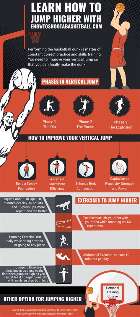 how to jump higher to dunk infographic