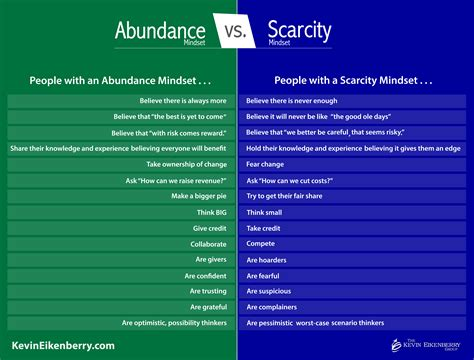 the abundance mentality conquering scarcity to find the key to your dreams why leaders need to be abundance thinkers