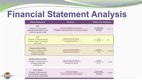 sle of financial statement analysis report 16 tools for financial statement analysis