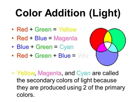 3 secondary colors light and color there are 3 primary colors of light