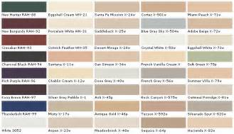 behr interior paint color combinations apps directories home depot behr swiss coffee best home design and