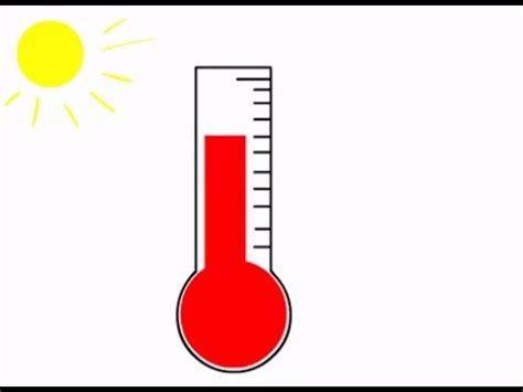 Thermometer Animation By Luke Youtube Animated Thermometer