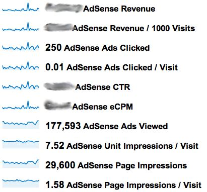 adsense impressions increase your google adsense earningsclick prefect tm