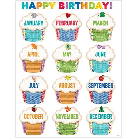 upcycle style happy birthday chart ctp5242 creative