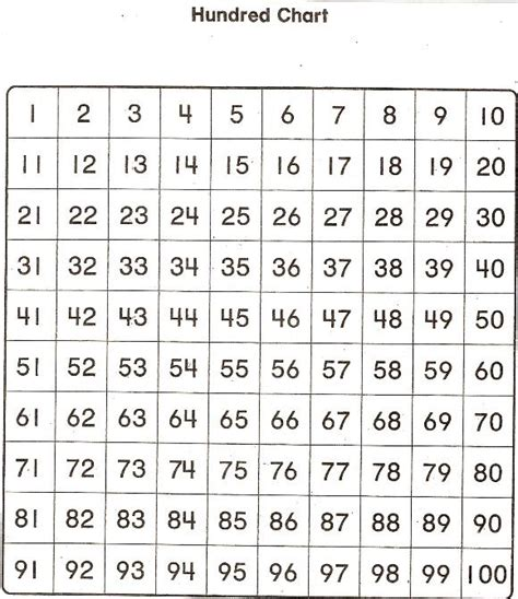 interactive number line printable free printables and games interactive number charts