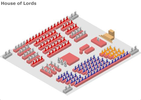 layout of the house of commons uk bbc news what is parliament and how does it work