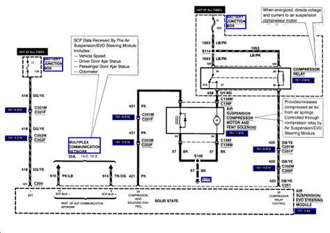 2000 lincoln town car air suspension wiring diagram