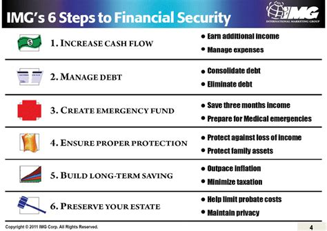 wealth crusaders 6 steps to financial freedom