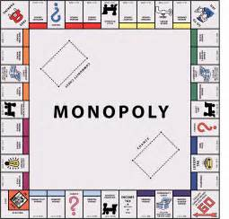 related keywords amp suggestions for monopoly board layout