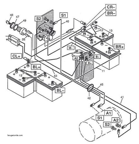 cushman minute miser wiring diagram cushman scooter wiring