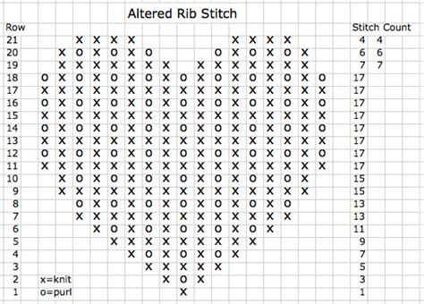 heart knitting pattern chart sweetheart knit valentine diy tutorial flax twine