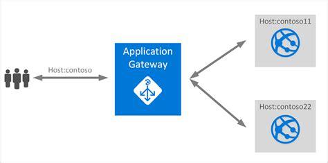 design pattern application exle azure application gateway でのマルチテナント バックエンドの概要 microsoft docs