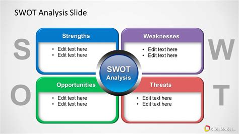 Colorful Swot Analysis Diagram For Powerpoint Slidemodel Swot Analysis Template Powerpoint Free