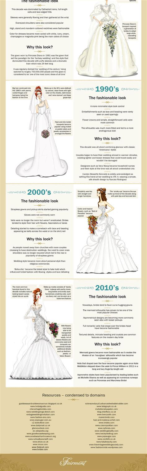 Histroy And Styles Of Wedding Dresses by History Of Wedding Dress Styles Cheap Wedding Dresses