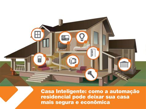 casa inteligente casa inteligente resid 234 ncia mais segura e econ 244 mica