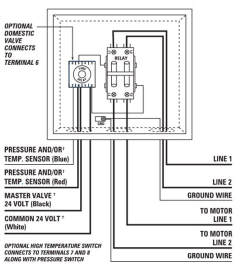 munro lp series wiring diagram centrifugal