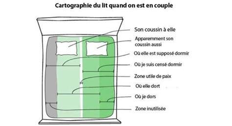 Placement Du Lit Pour Bien Dormir 3294 by Placement Du Lit Pour Bien Dormir Quelle Position Du Lit
