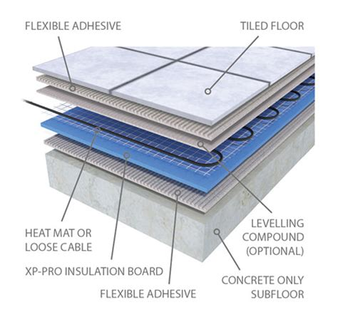 28 wiring diagram for underfloor heating mats