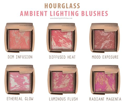 hourglass ambient lighting blush point of view