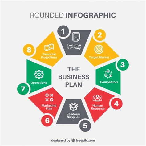 graphic design business plan template business plan infographics vector free