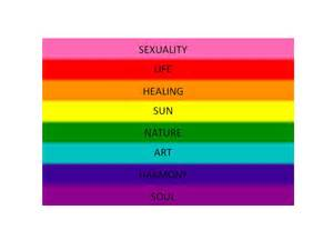 lgbt meaning of the color of the rainbow lgbt pride flags and symbols uncloseted