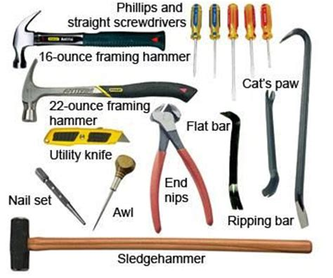 list of tools basic carpentry tools list carpenter tools