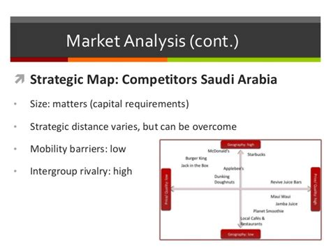 In Saudi Arabia For Mba Marketing by Market Entry Jamba Juice In Ksa